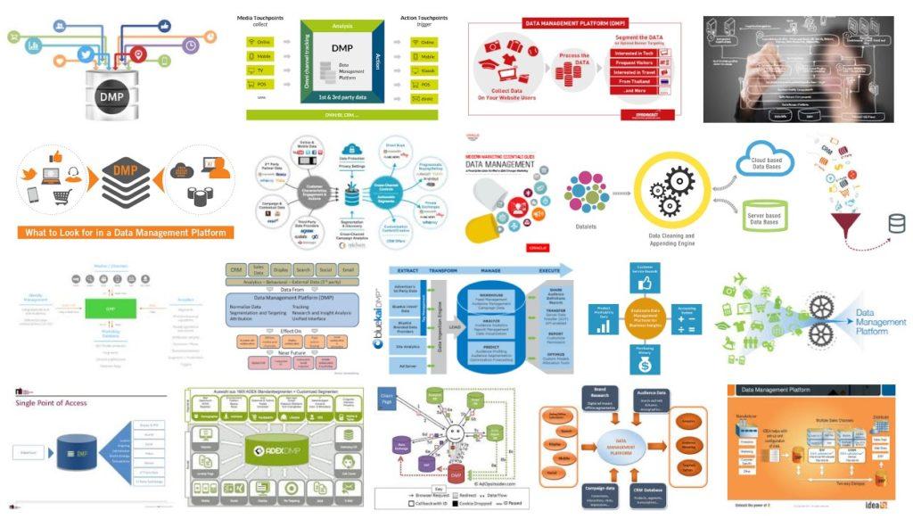 Data Management Plattformen sind heute unerlässlich!